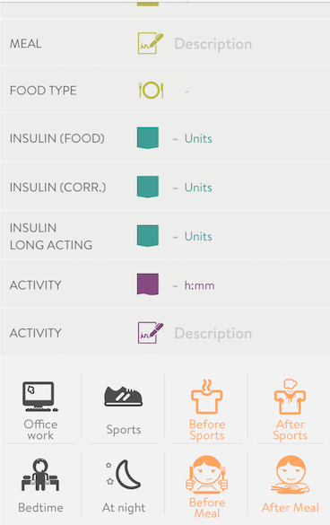 Diabetes Management App For Caregivers and Clients